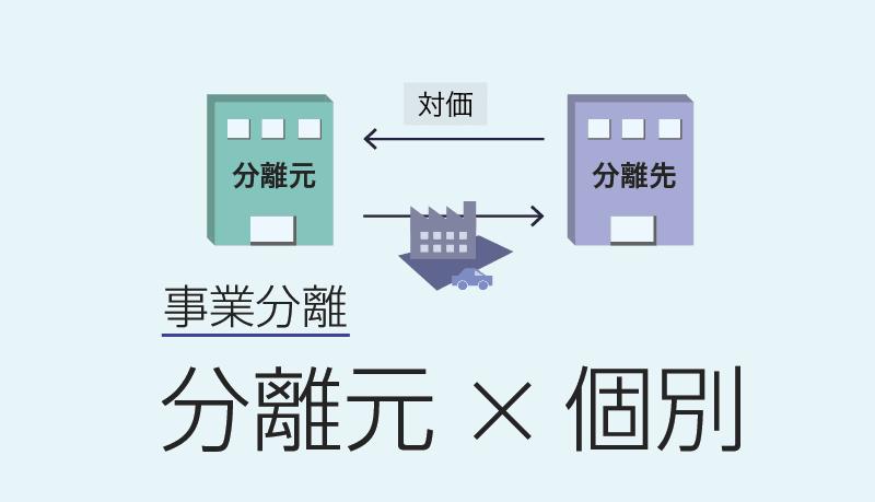 事業分離の分離元個別のアイキャッチ画像